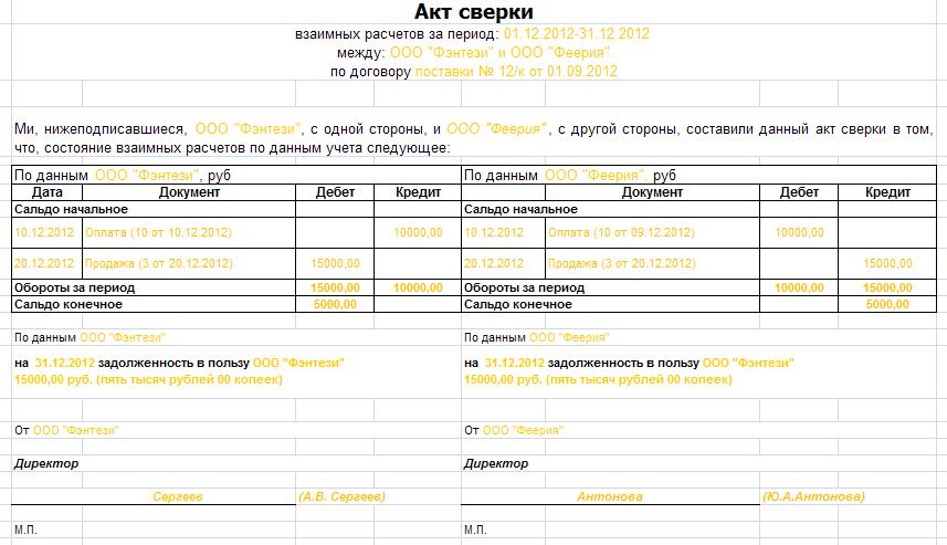 Акт сверки взаиморасчетов: образец заполнения
