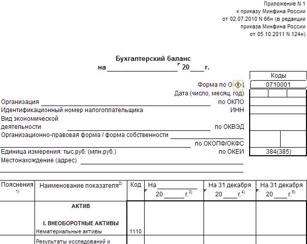 Бухгалтерский баланс на 31122011, актив
