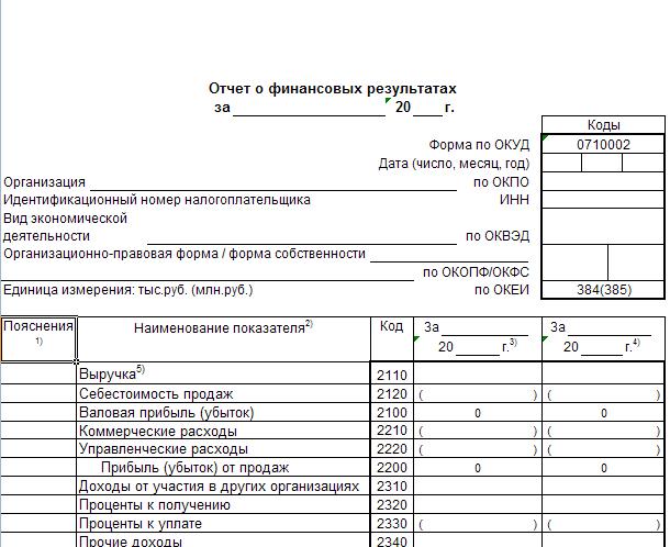 Формы бухгалтерской отчетности 2016