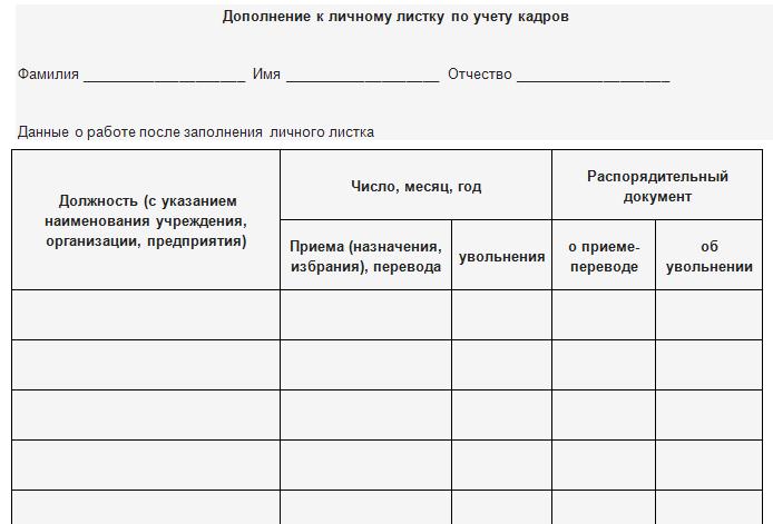 дополнение к личному листку по учету кадров