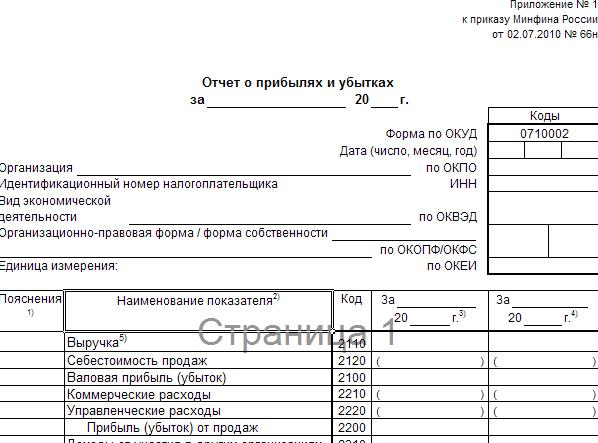 Отчет о финансовых результатах: бланк