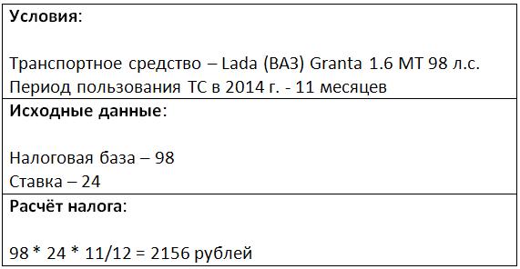 транспортный налог в Санкт-Петербурге