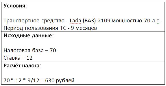 транспортный налог в Краснодаре пример расчета