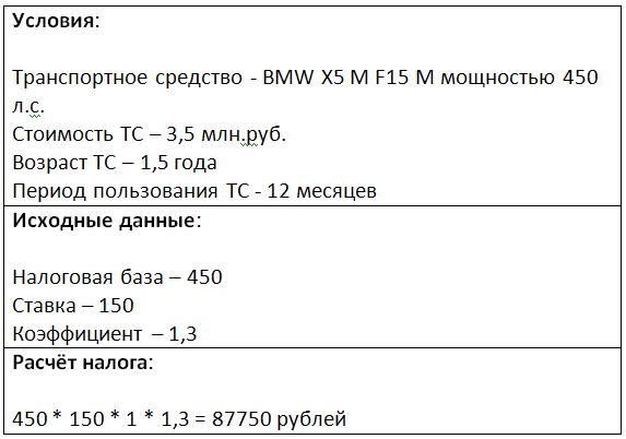 пример расчета транспортного налога в Краснодаре