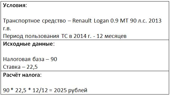 Пример расчета автомобильного налога в Нижегородской области