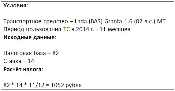 транспортный налог в Саратовской области