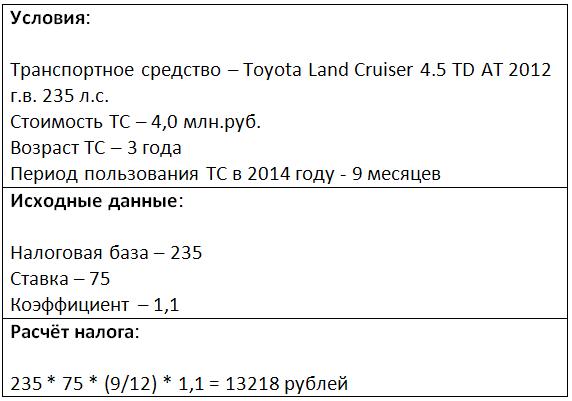Пример расчета автомобильного налога в Татарстане