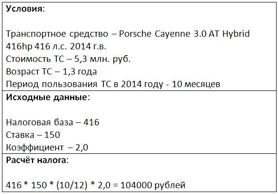 транспортный налог в Волгоградской области