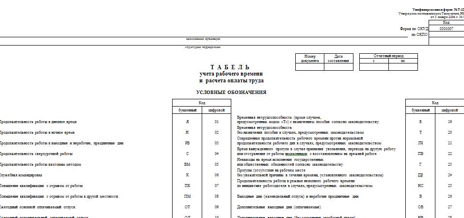 форма т-13 буквенные обозначения термобелье
