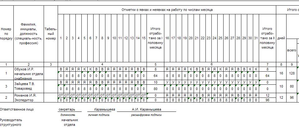 Пример заполнения табеля учета рабочего времени