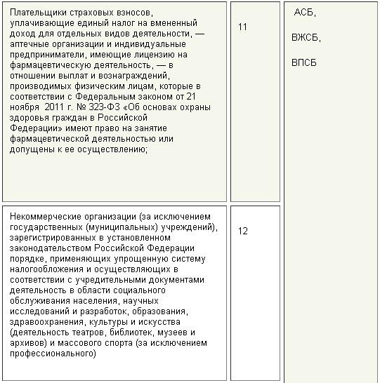 kody-tarifov-4