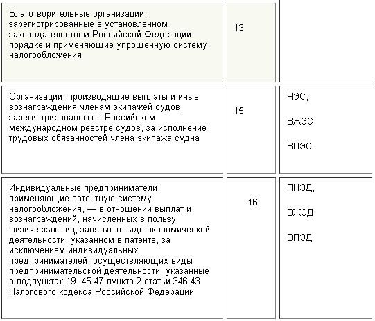 kody-tarifov-5