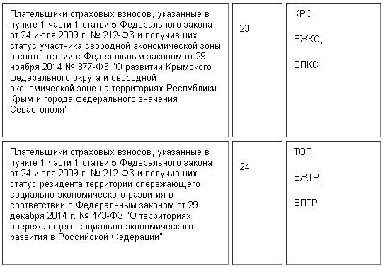 kody-tarifov-6