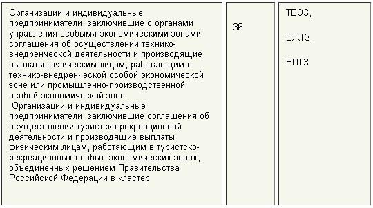 kody-tarifov-7