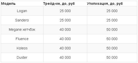 utilizaciya-avto-9
