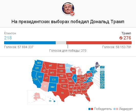vybory-v-usa-5